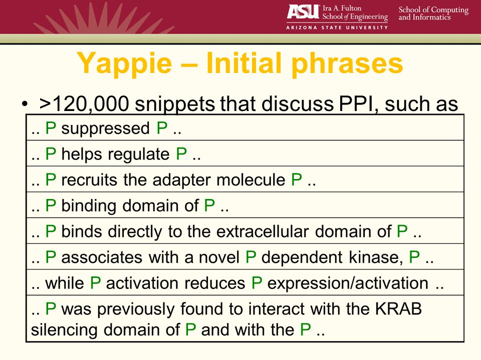 Yappie – Initial phrases >120,000 snippets that discuss PPI, such as