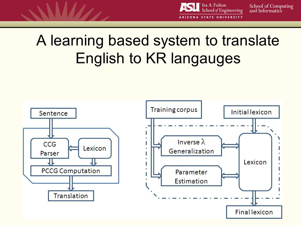 A learning based system to translate English to KR langauges