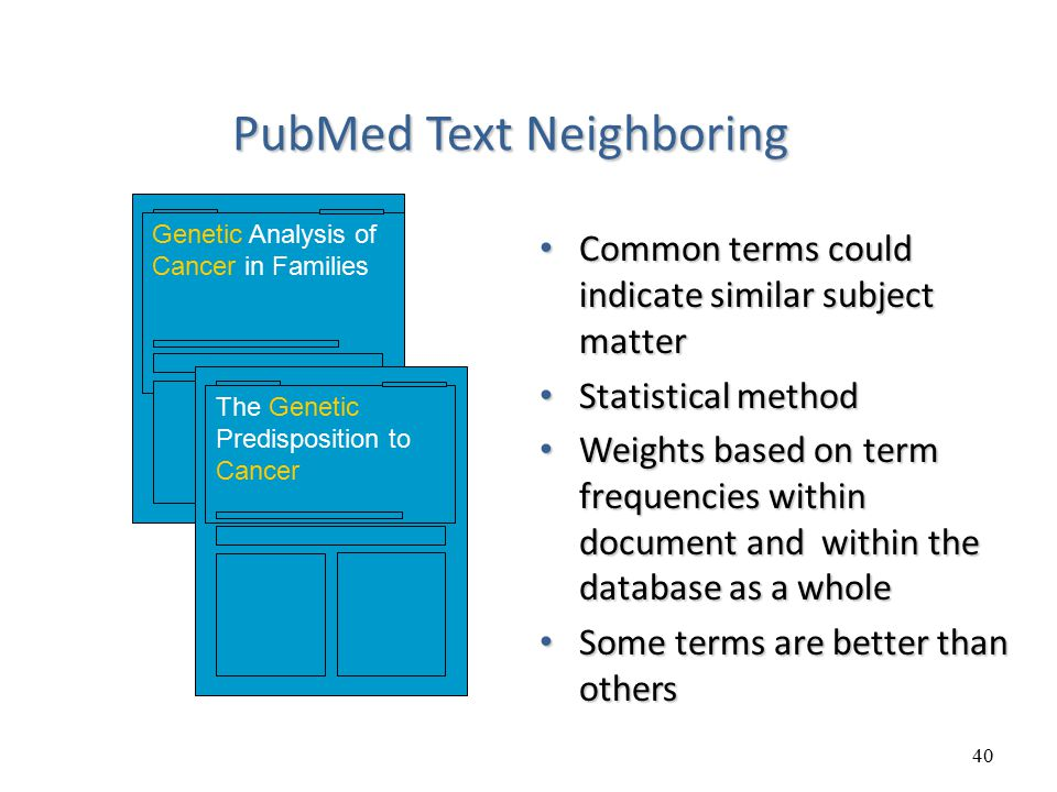 40 Genetic Analysis of Cancer in Families The Genetic Predisposition to Cancer PubMed Text Neighboring Common terms could indicate similar subject mat