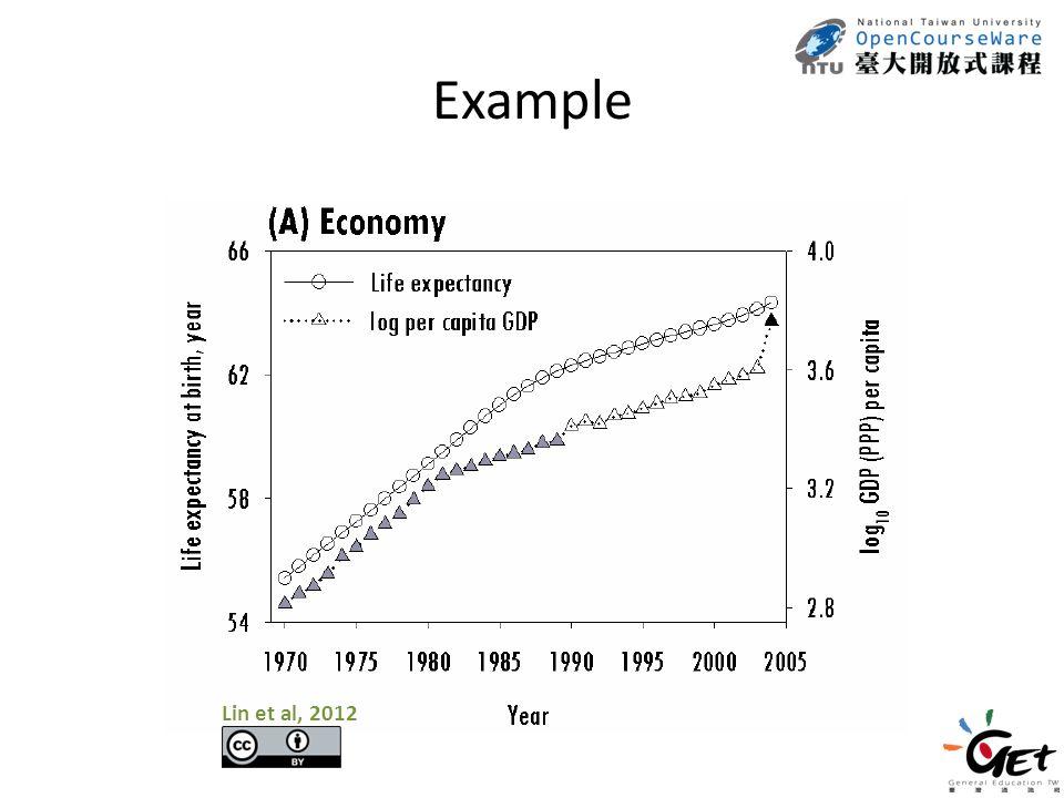 Example Lin et al, 2012