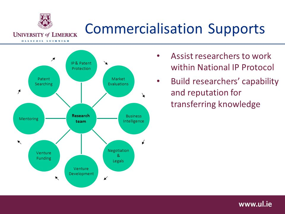 Commercialisation Supports Research team IP & Patent Protection Market Evaluations Business Intelligence Negotiation & Legals Venture Development Venture Funding Mentoring Patent Searching Assist researchers to work within National IP Protocol Build researchers' capability and reputation for transferring knowledge