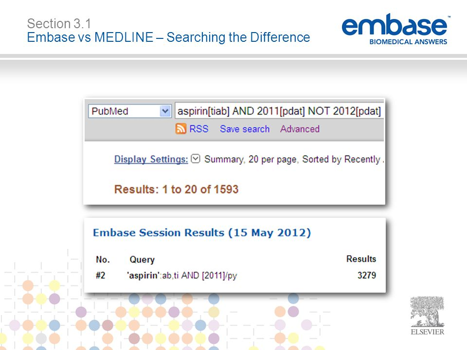 Section 3.1 Embase vs MEDLINE – Searching the Difference