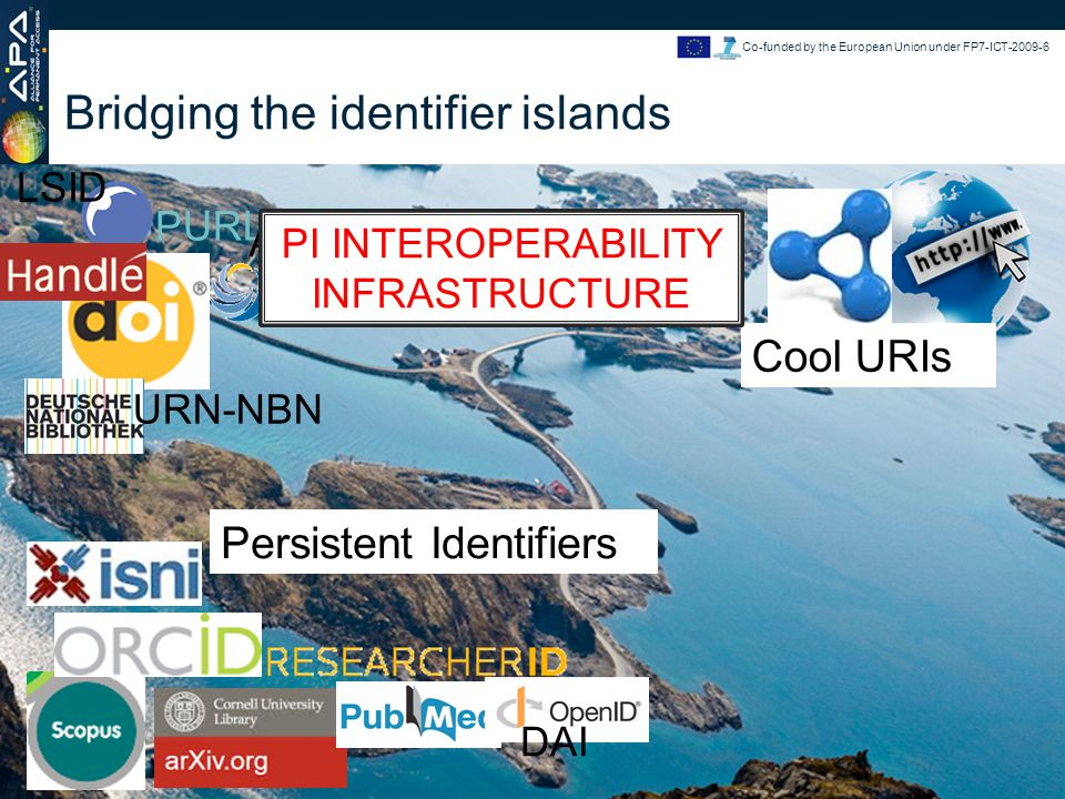 Barbara Bazzanella, UNITN APA Conference, 22-23 October, 2014 aparsen.eu #APARSEN Co-funded by the European Union under FP7-ICT-2009-6 Bridging the identifier islands PURL ARK LSID URN-NBN DAI Persistent Identifiers Cool URIs PI INTEROPERABILITY INFRASTRUCTURE