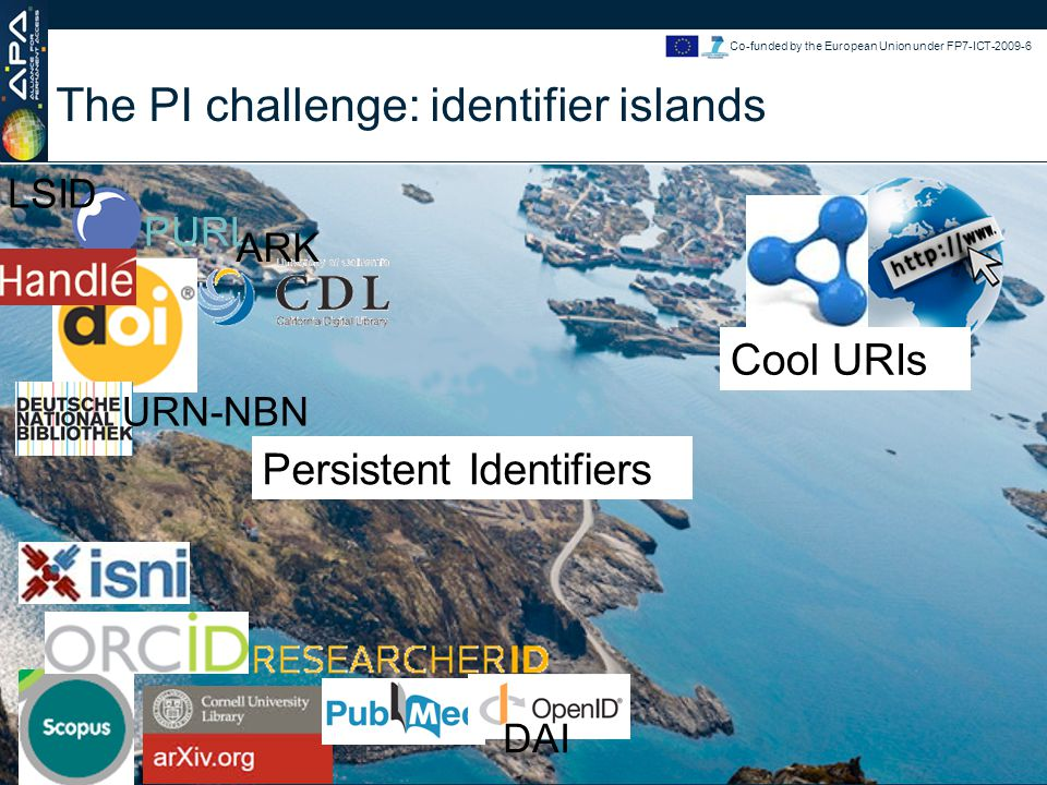 Barbara Bazzanella, UNITN APA Conference, 22-23 October, 2014 aparsen.eu #APARSEN Co-funded by the European Union under FP7-ICT-2009-6 The PI challenge: identifier islands PURL ARK LSID URN-NBN DAI Persistent Identifiers Cool URIs