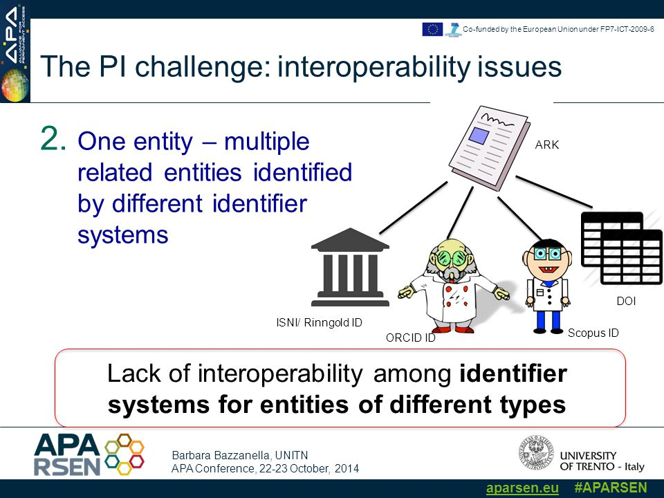 Barbara Bazzanella, UNITN APA Conference, 22-23 October, 2014 aparsen.eu #APARSEN Co-funded by the European Union under FP7-ICT-2009-6 The PI challenge: interoperability issues 2.