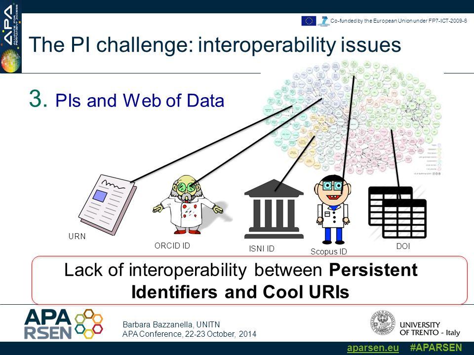 Barbara Bazzanella, UNITN APA Conference, 22-23 October, 2014 aparsen.eu #APARSEN Co-funded by the European Union under FP7-ICT-2009-6 Bridging the identifier islands PURL ARK LSID URN-NBN DAI Persistent Identifiers Cool URIs PI INTEROPERABILITY INFRASTRUCTURE