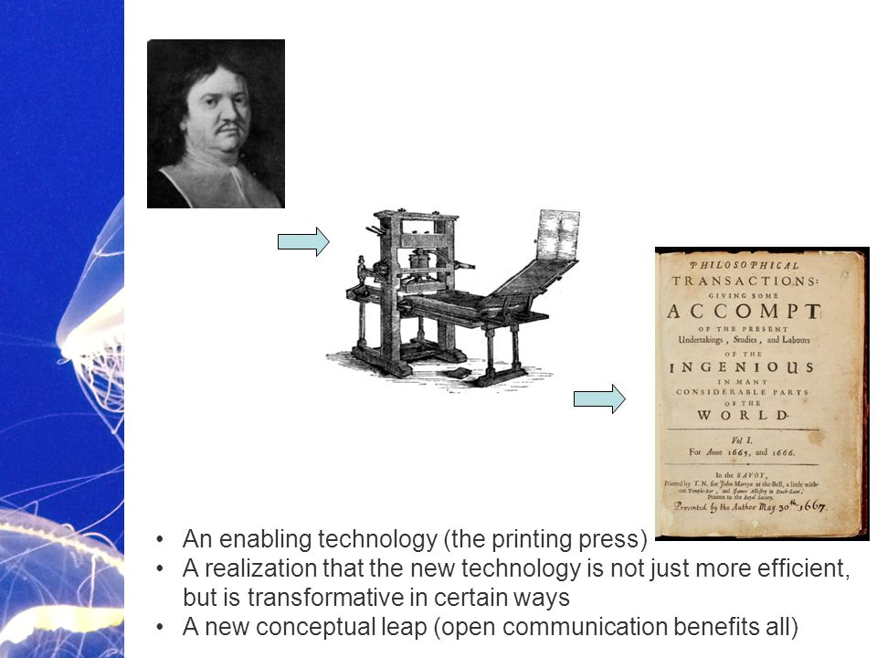 Academic Publishing is Evolving… An enabling technology (the printing press) A realization that the new technology is not just more efficient, but is