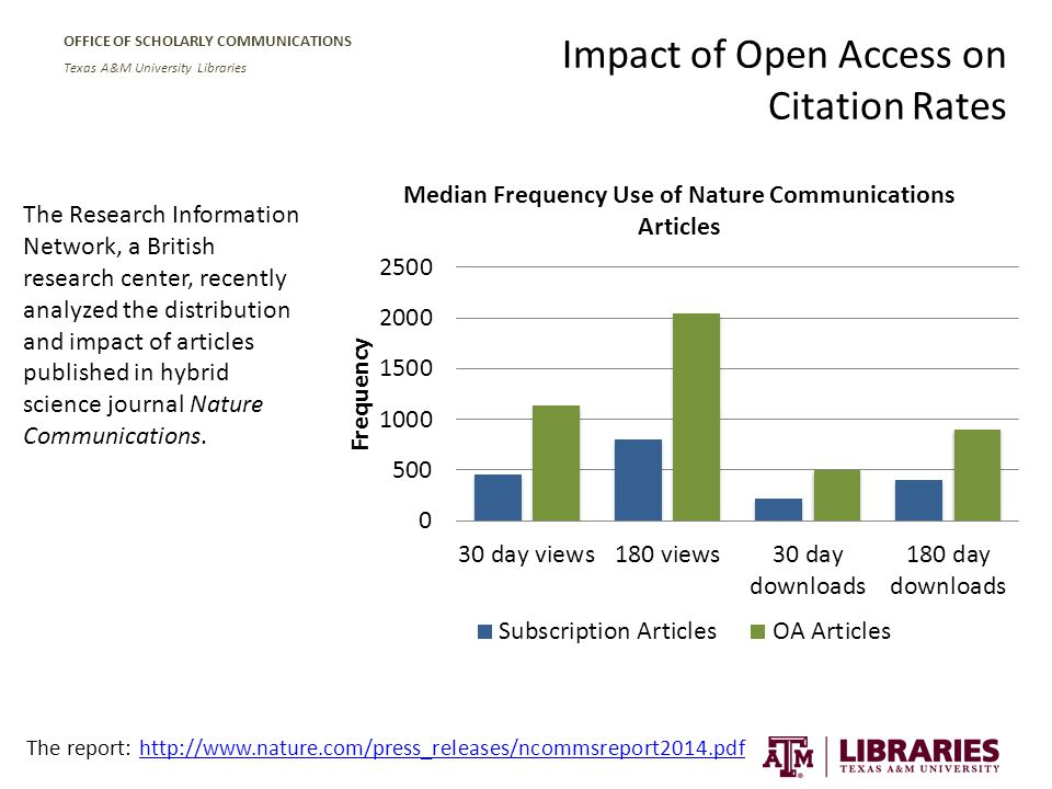 OFFICE OF SCHOLARLY COMMUNICATIONS Texas A&M University Libraries Impact of Open Access on Citation Rates The report: http://www.nature.com/press_releases/ncommsreport2014.pdfhttp://www.nature.com/press_releases/ncommsreport2014.pdf The Research Information Network, a British research center, recently analyzed the distribution and impact of articles published in hybrid science journal Nature Communications.
