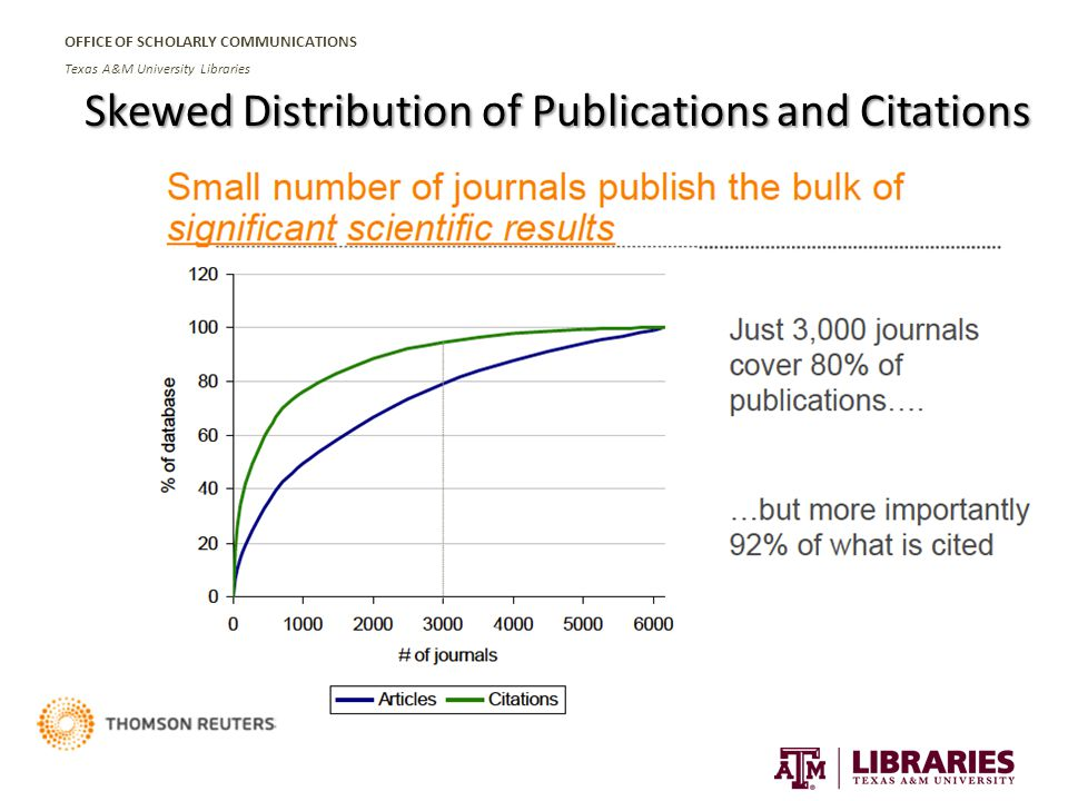 OFFICE OF SCHOLARLY COMMUNICATIONS Texas A&M University Libraries Skewed Distribution of Publications and Citations