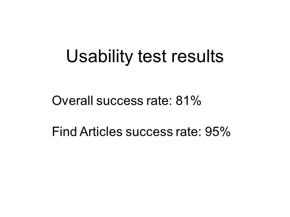 Usability test results Overall success rate: 81% Find Articles success rate: 95%