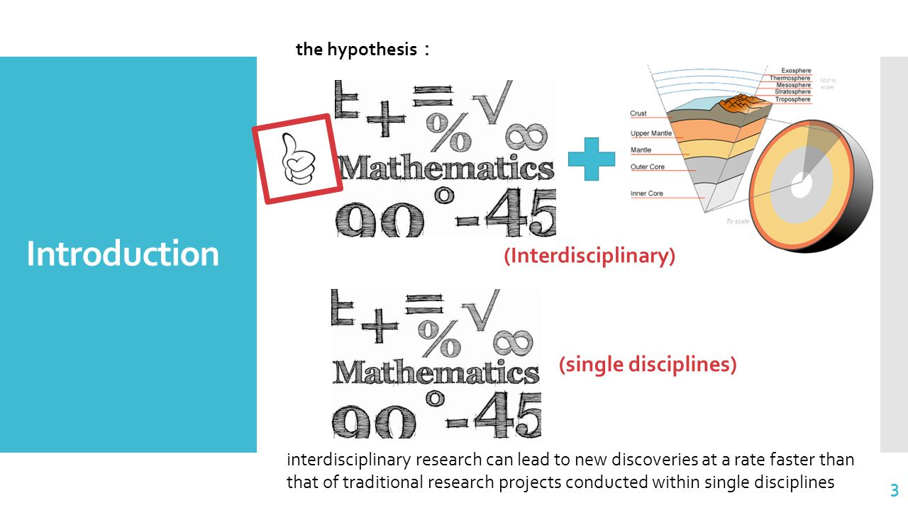 Introduction 3 (Interdisciplinary) the hypothesis : interdisciplinary research can lead to new discoveries at a rate faster than that of traditional research projects conducted within single disciplines (single disciplines)