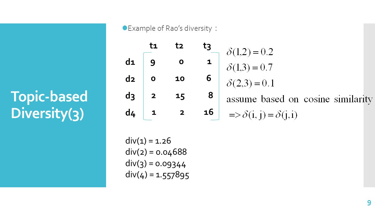 Topic-based Diversity(3) Example of Rao's diversity : 9 9 0 1 0 10 6 2 15 8 1 2 16 t1 t2 t3 d1 d2 d3 d4 div(1) = 1.26 div(2) = 0.04688 div(3) = 0.09344 div(4) = 1.557895