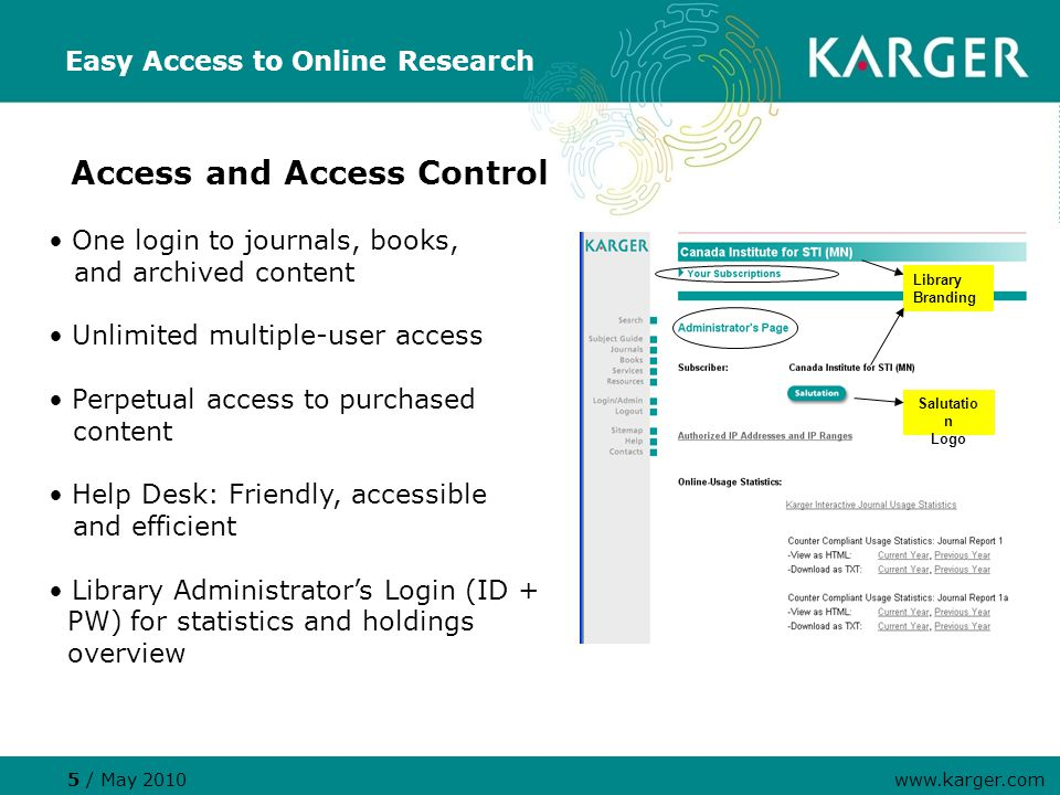 Access and Access Control One login to journals, books, and archived content Unlimited multiple-user access Perpetual access to purchased content Help Desk: Friendly, accessible and efficient Library Administrator's Login (ID + PW) for statistics and holdings overview Easy Access to Online Research 5 / May 2010 www.karger.com Salutatio n Logo Library Branding