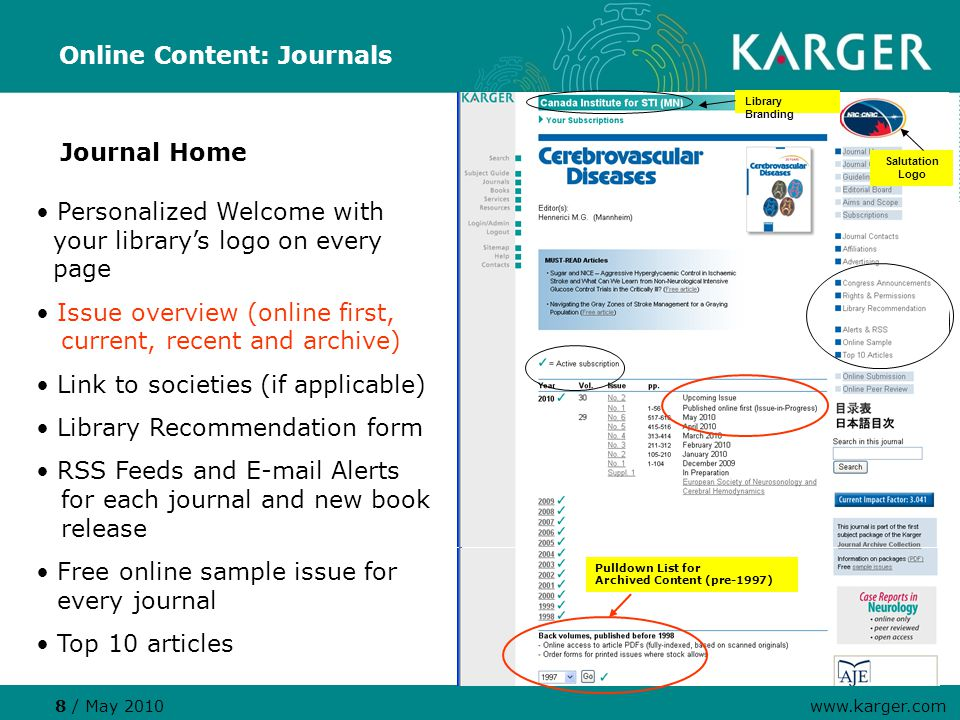 Journal Home Personalized Welcome with your library's logo on every page Issue overview (online first, current, recent and archive) Link to societies (if applicable) Library Recommendation form RSS Feeds and E-mail Alerts for each journal and new book release Free online sample issue for every journal Top 10 articles Online Content: Journals 8 / May 2010 www.karger.com Pulldown List for Archived Content (pre-1997) Salutation Logo Library Branding