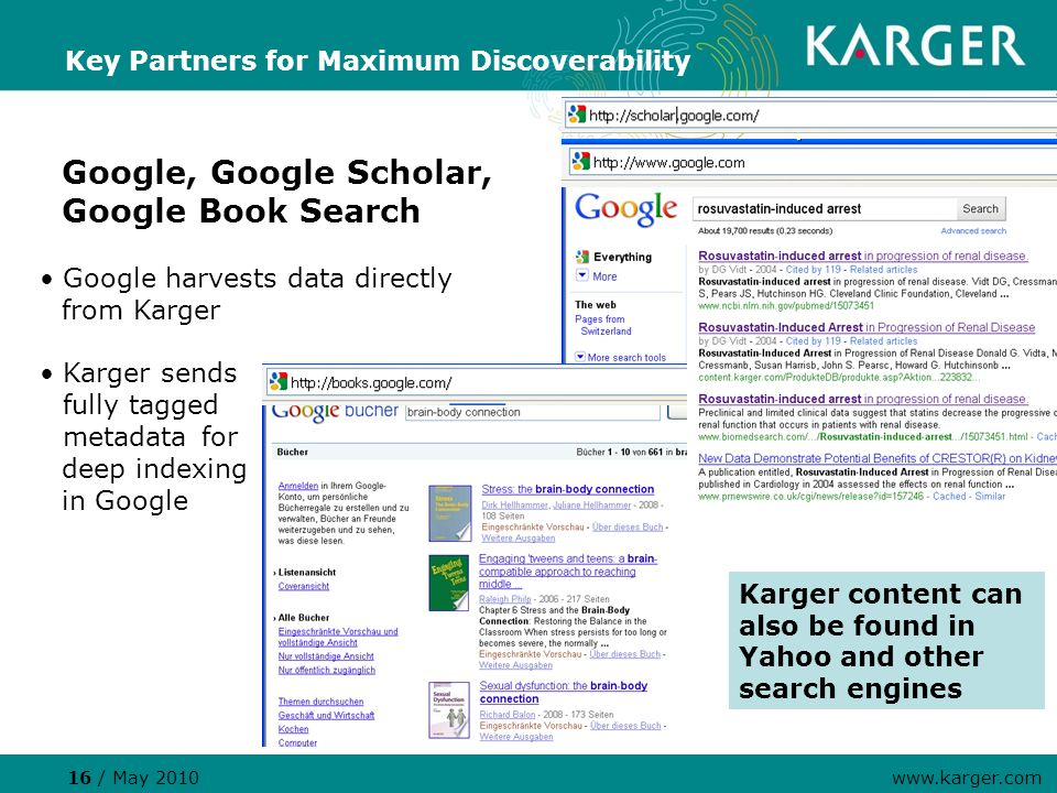 Key Partners for Maximum Discoverability Google, Google Scholar, Google Book Search Google harvests data directly from Karger Karger sends fully tagge
