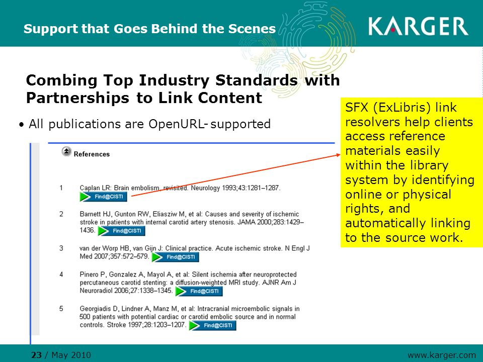 Support that Goes Behind the Scenes All publications are OpenURL- supported 23 / May 2010 www.karger.com Combing Top Industry Standards with Partnerships to Link Content SFX (ExLibris) link resolvers help clients access reference materials easily within the library system by identifying online or physical rights, and automatically linking to the source work.