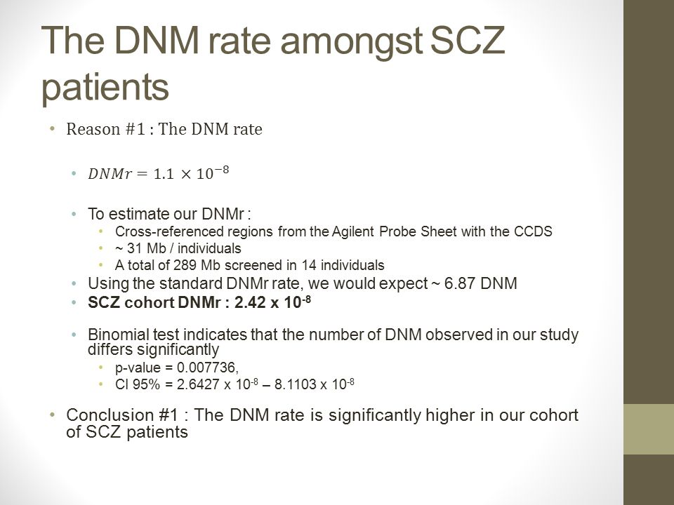 The DNM rate amongst SCZ patients