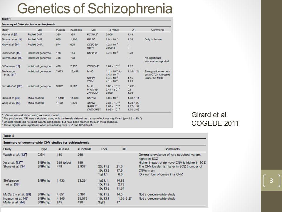 Genetics of Schizophrenia 3 Girard et al. COGEDE 2011