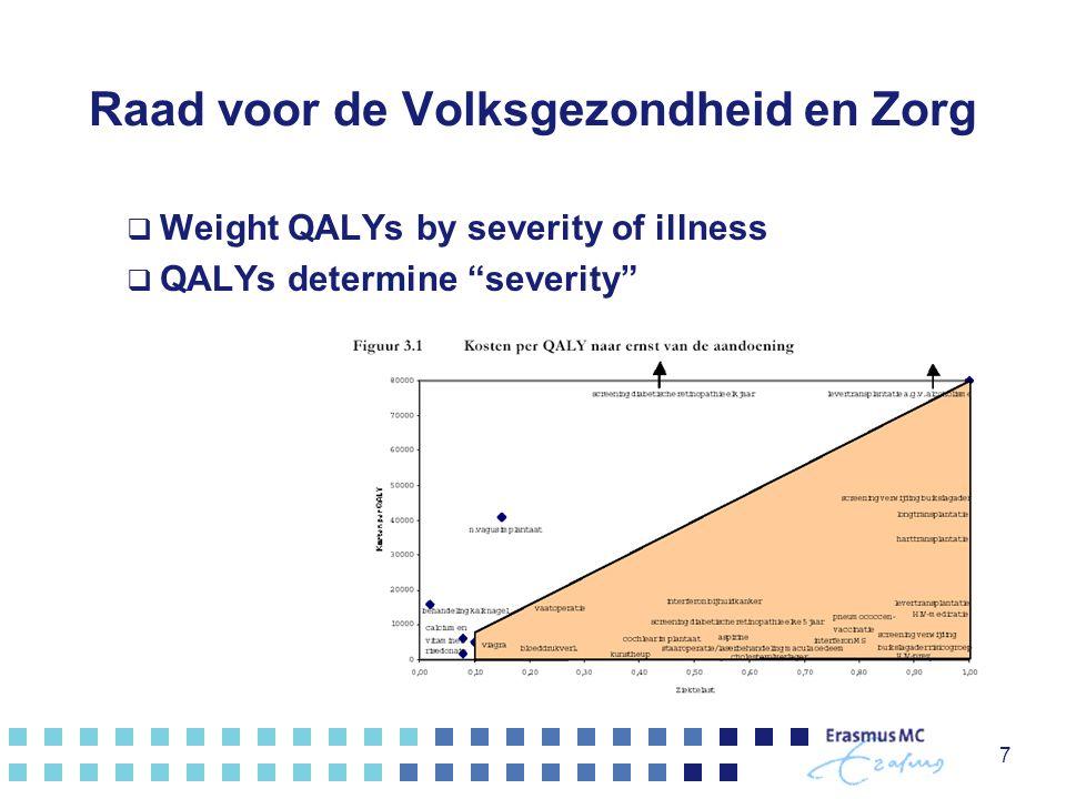"""Raad voor de Volksgezondheid en Zorg  Weight QALYs by severity of illness  QALYs determine """"severity"""" 7"""
