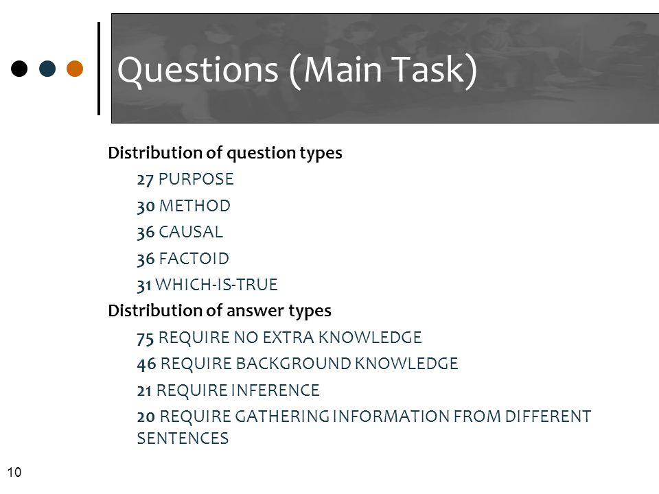 Questions (Main Task) Distribution of question types 27 PURPOSE 30 METHOD 36 CAUSAL 36 FACTOID 31 WHICH-IS-TRUE Distribution of answer types 75 REQUIRE NO EXTRA KNOWLEDGE 46 REQUIRE BACKGROUND KNOWLEDGE 21 REQUIRE INFERENCE 20 REQUIRE GATHERING INFORMATION FROM DIFFERENT SENTENCES 10