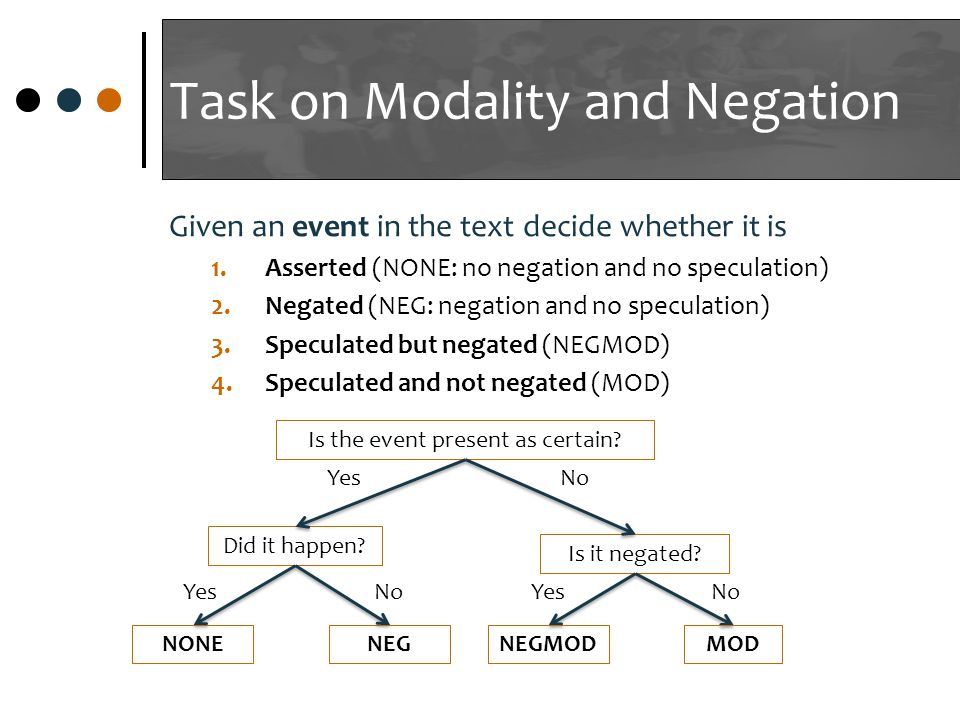 Task on Modality and Negation Given an event in the text decide whether it is 1.Asserted (NONE: no negation and no speculation) 2.Negated (NEG: negation and no speculation) 3.Speculated but negated (NEGMOD) 4.Speculated and not negated (MOD) Is the event present as certain.