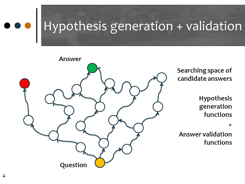 Hypothesis generation + validation 4 Question Searching space of candidate answers Hypothesis generation functions + Answer validation functions Answer