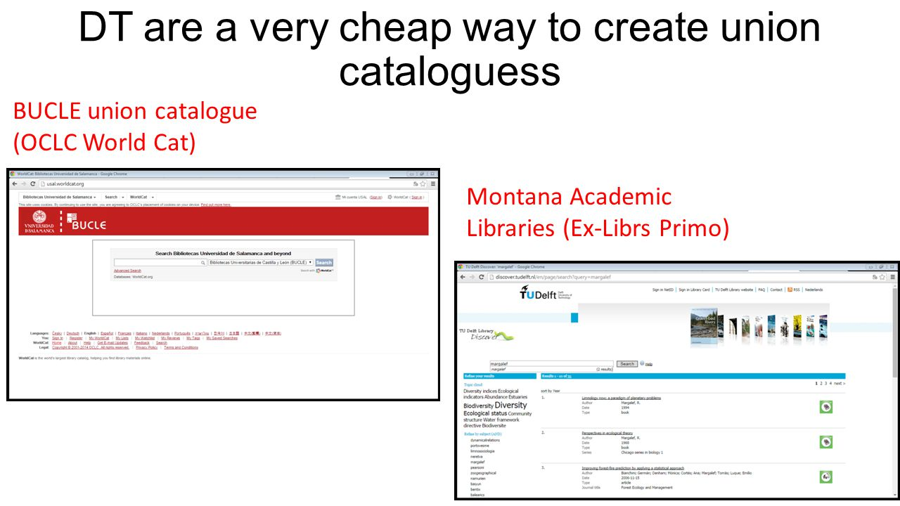 DT are a very cheap way to create union cataloguess BUCLE union catalogue (OCLC World Cat) Montana Academic Libraries (Ex-Librs Primo)