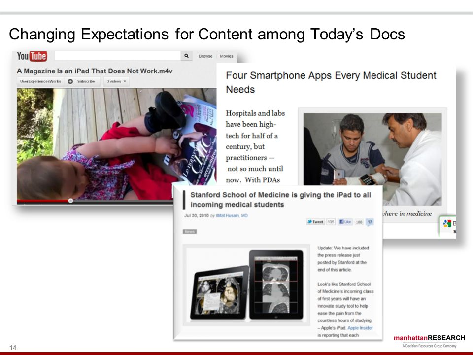 14 Changing Expectations for Content among Today's Docs