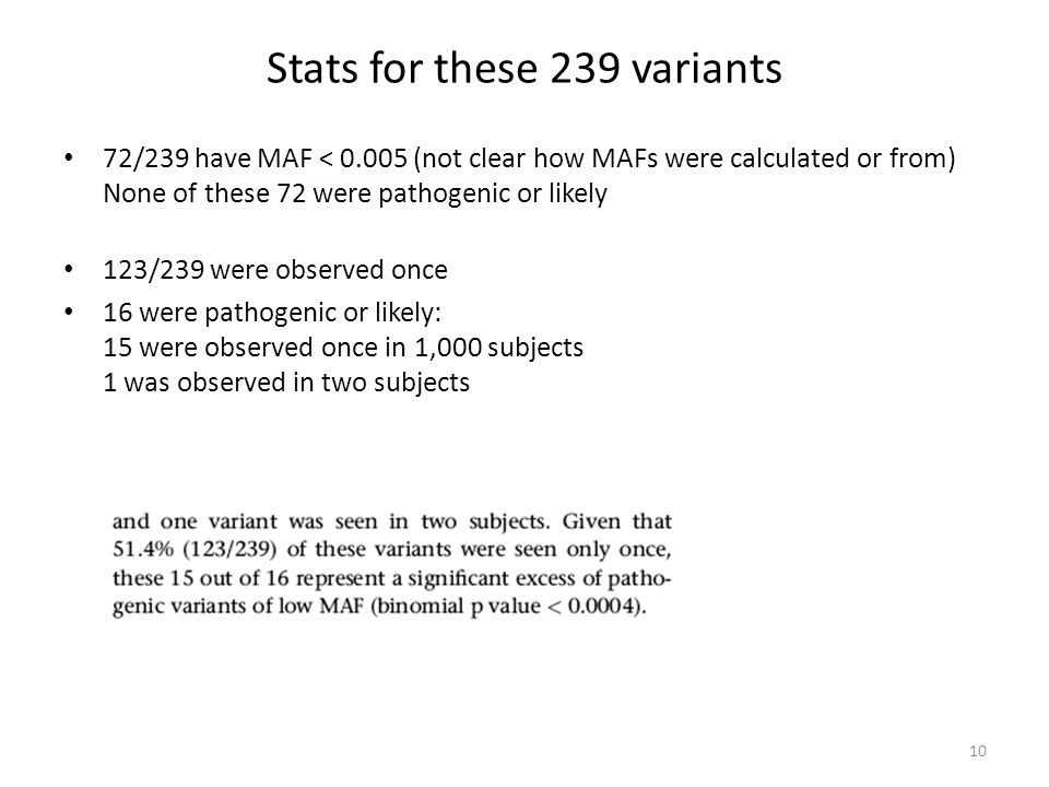 Stats for these 239 variants 72/239 have MAF < 0.005 (not clear how MAFs were calculated or from) None of these 72 were pathogenic or likely 123/239 were observed once 16 were pathogenic or likely: 15 were observed once in 1,000 subjects 1 was observed in two subjects 10
