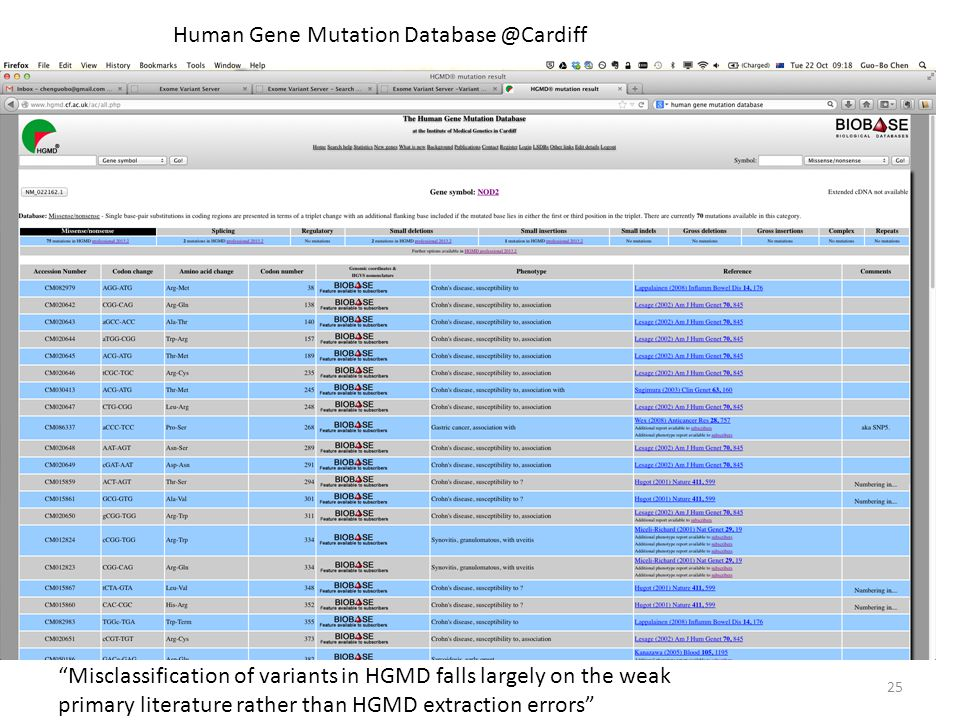 25 Human Gene Mutation Database @Cardiff Misclassification of variants in HGMD falls largely on the weak primary literature rather than HGMD extraction errors