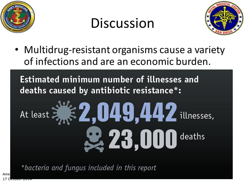 Discussion Multidrug-resistant organisms cause a variety of infections and are an economic burden. Associated with – increased length of hospitalizati