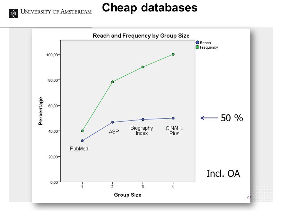 Cheap databases 23 50 % Incl. OA