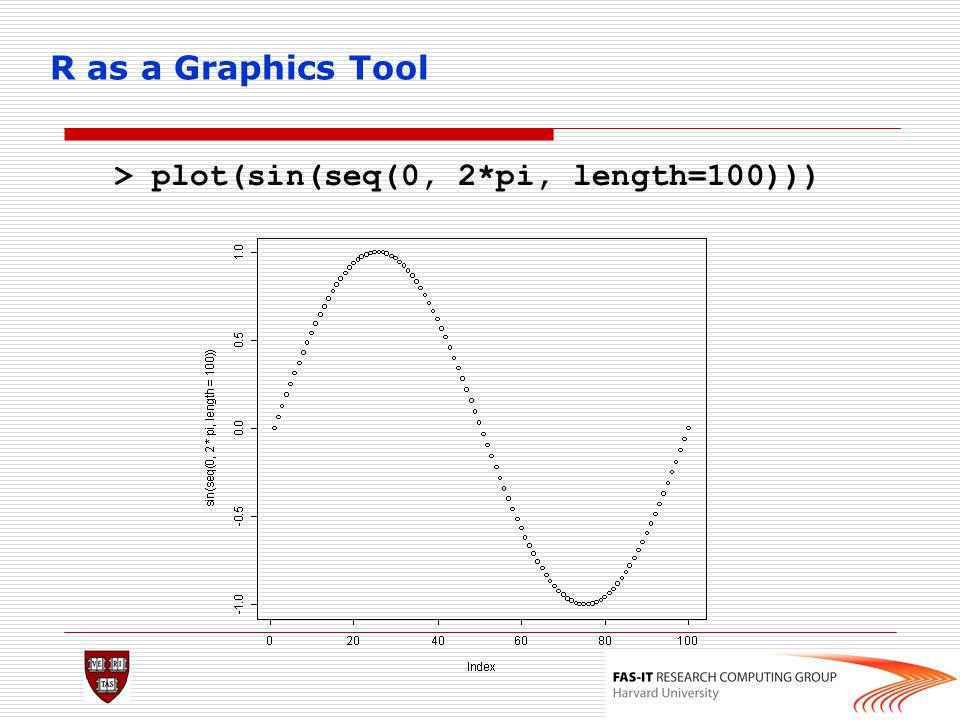 R as a Graphics Tool > plot(sin(seq(0, 2*pi, length=100)))