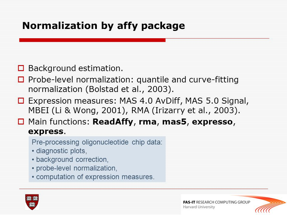 Normalization by affy package  Background estimation.  Probe-level normalization: quantile and curve-fitting normalization (Bolstad et al., 2003). 