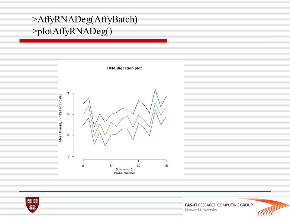 >AffyRNADeg(AffyBatch) >plotAffyRNADeg()