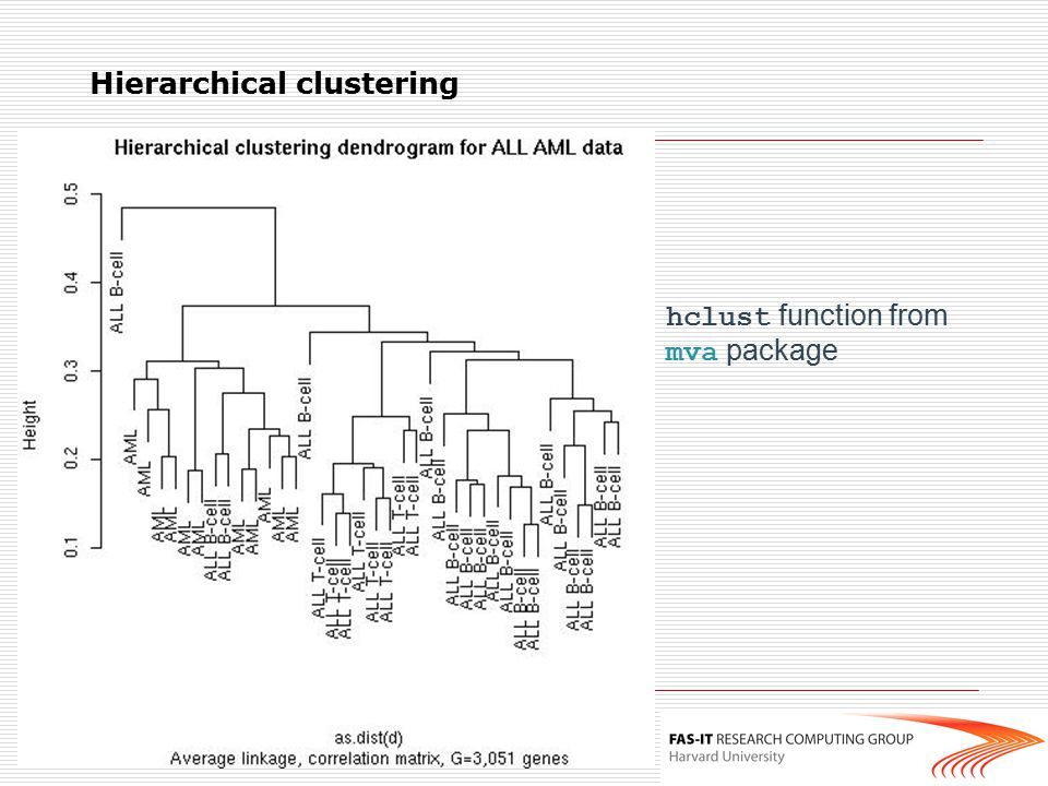 hclust function from mva package Hierarchical clustering
