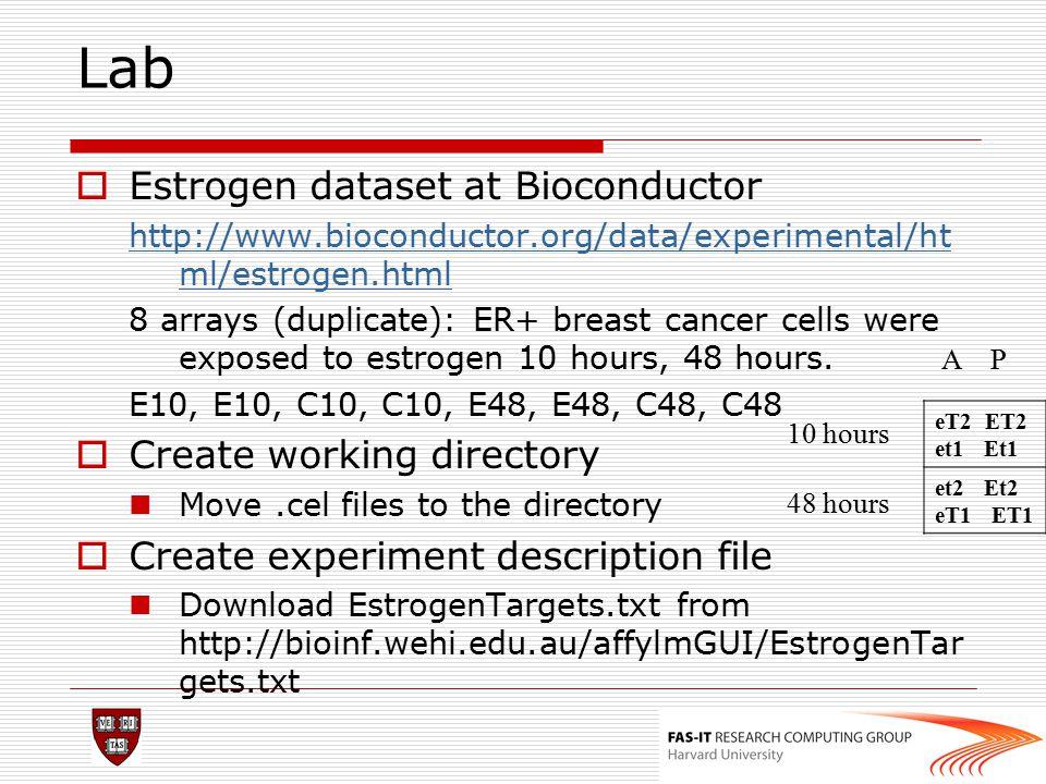 Lab  Estrogen dataset at Bioconductor http://www.bioconductor.org/data/experimental/ht ml/estrogen.html 8 arrays (duplicate): ER+ breast cancer cells