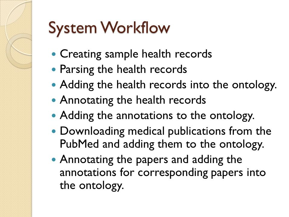 System Workflow Creating sample health records Parsing the health records Adding the health records into the ontology.