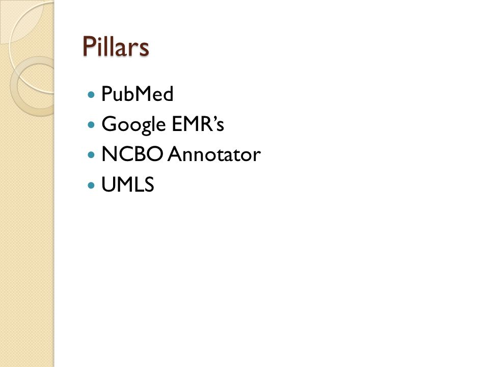 Pillars PubMed Google EMR's NCBO Annotator UMLS