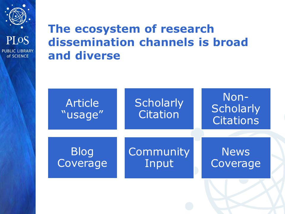 The ecosystem of research dissemination channels is broad and diverse Blog Coverage Scholarly Citation Non- Scholarly Citations Article usage Community Input News Coverage