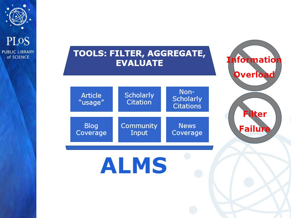 Information Overload Filter Failure ALMS TOOLS: FILTER, AGGREGATE, EVALUATE