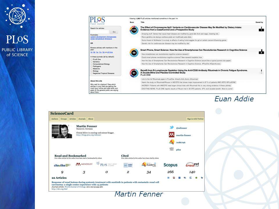 Martin Fenner Euan Addie