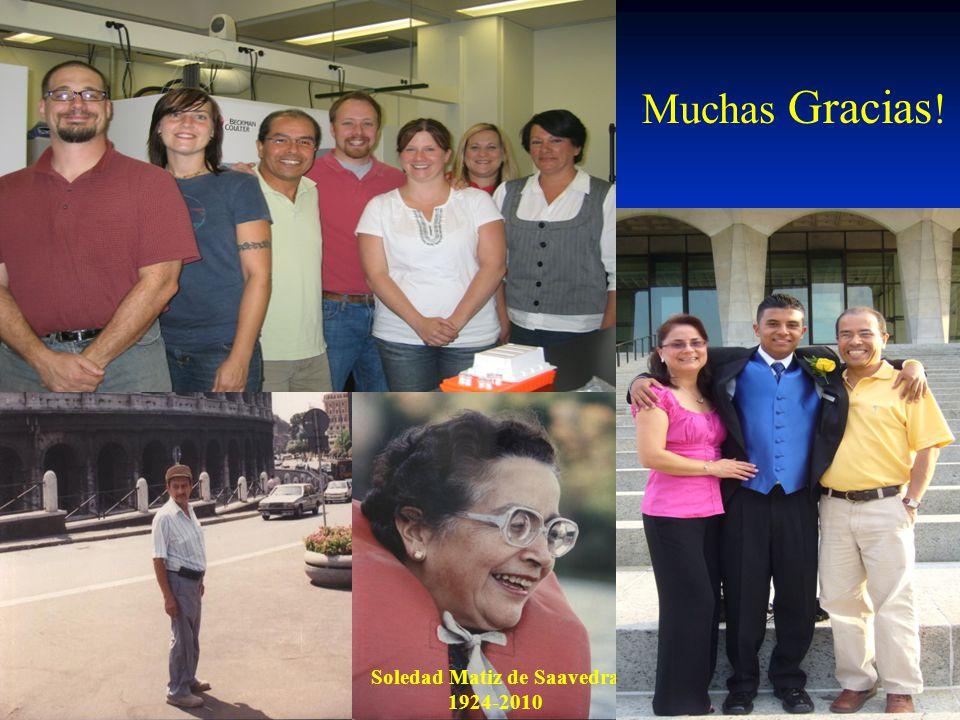 Muchas Gracias ! Soledad Matiz de Saavedra 1924-2010