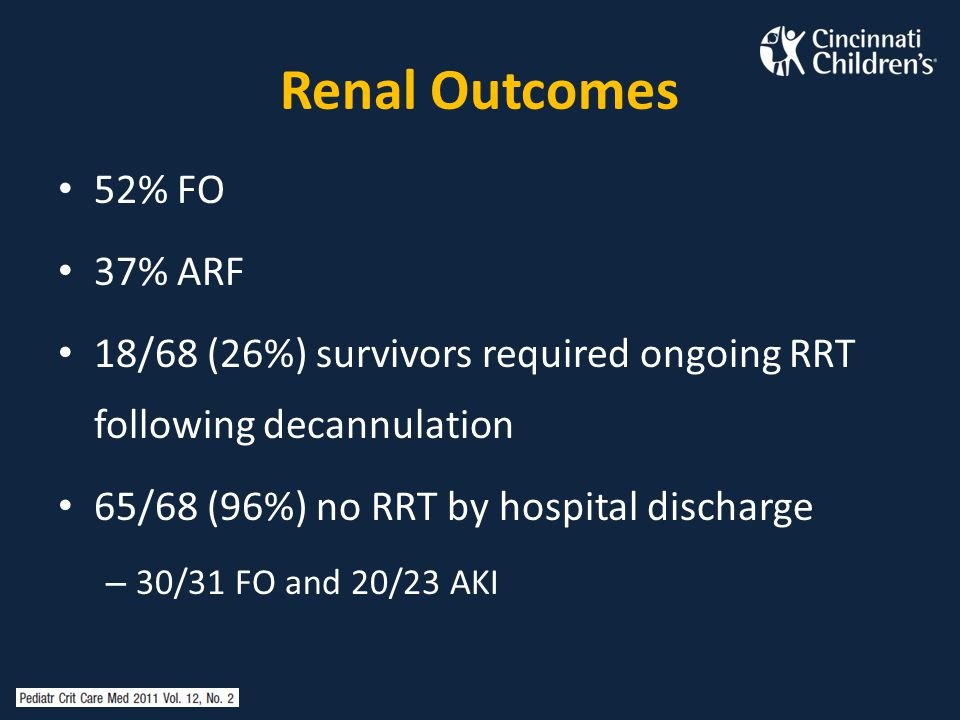 Renal Outcomes 52% FO 37% ARF 18/68 (26%) survivors required ongoing RRT following decannulation 65/68 (96%) no RRT by hospital discharge – 30/31 FO a