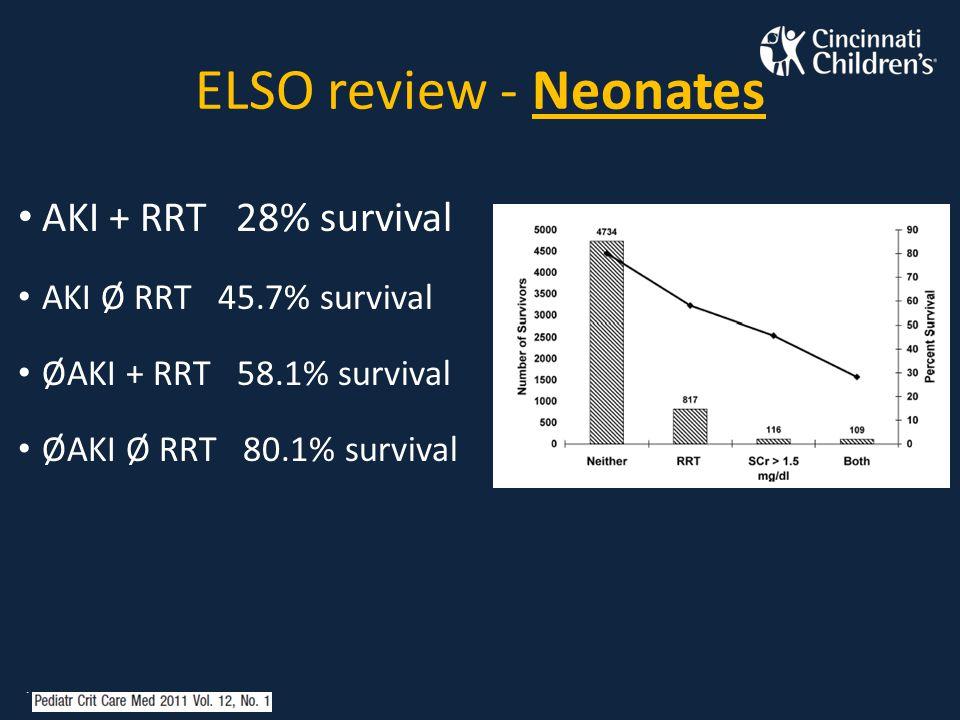 ELSO review - Pediatric AKI + RRT 32.2% survival AKI Ø RRT 41.3% survival ØAKI + RRT 48.3% survival ØAKI Ø RRT 72.3% survival.