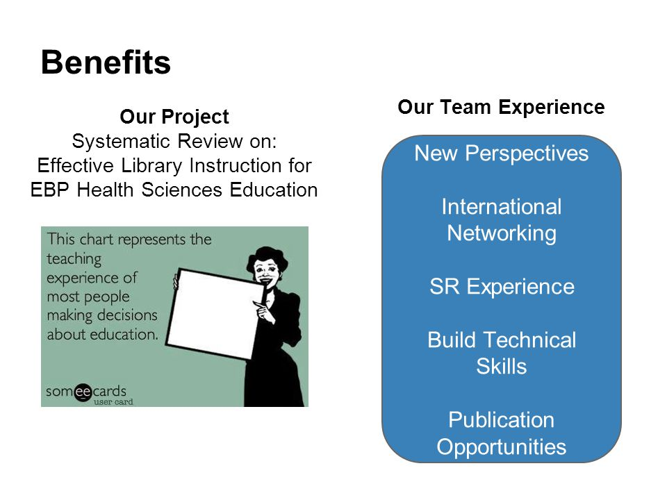 Benefits Our Project Systematic Review on: Effective Library Instruction for EBP Health Sciences Education Our Team Experience New Perspectives International Networking SR Experience Build Technical Skills Publication Opportunities