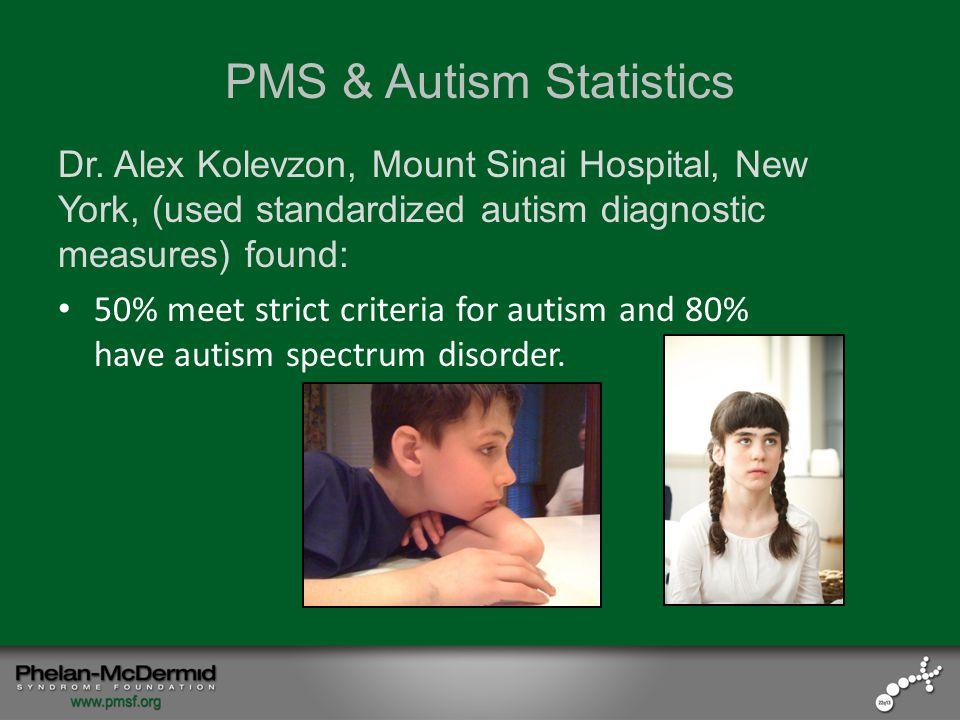 PMS & Autism Statistics Dr.
