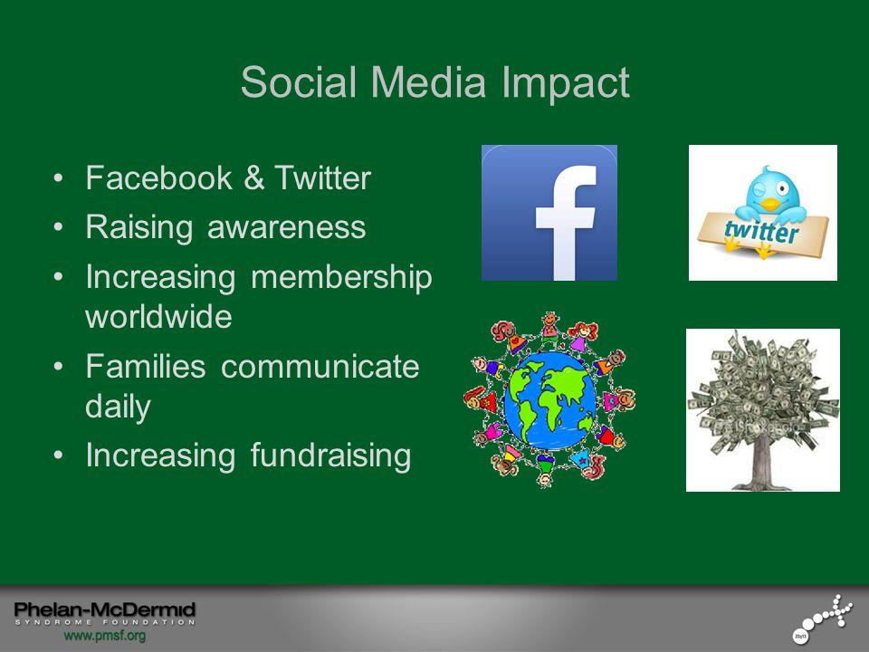 Social Media Impact Facebook & Twitter Raising awareness Increasing membership worldwide Families communicate daily Increasing fundraising