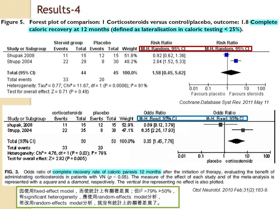 Otol Neurotol. 2010 Feb;31(2):183-9. Cochrane Database Syst Rev. 2011 May 11 Results-4 因使用 fixed-effect model ,而使統計上有顯著差異;但 I 2 =79% >50% , 有 signific