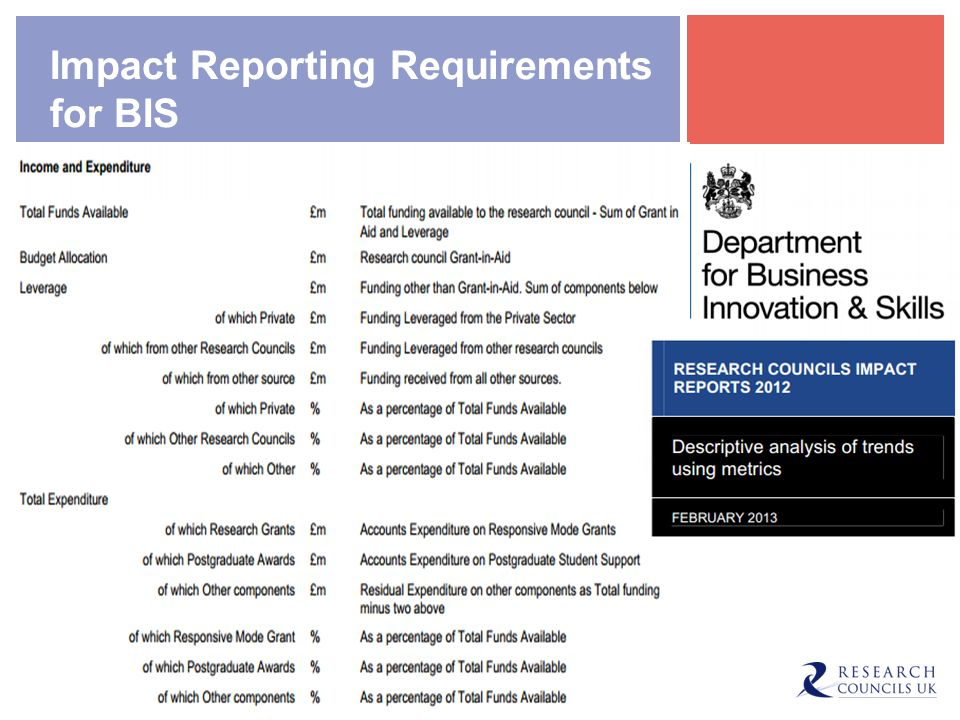 Impact Reporting Requirements for BIS